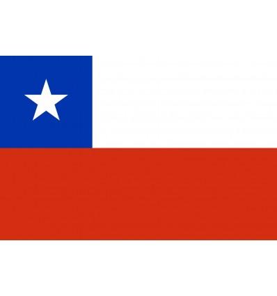 Pesos Chili CLP